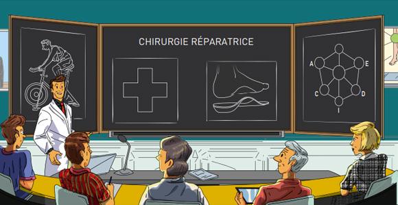 Les traitements chirurgicaux de l'arthrose - Dr Mylle, Paris