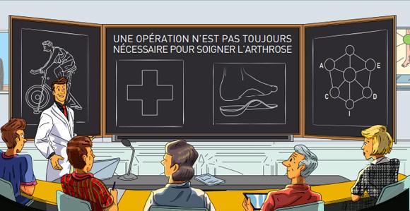 Les traitements non chirurgicaux de l'arthrose - Dr Mylle, Paris