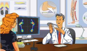Le traitement de l'arthrose - Les semelles orthopédiques - Dr Mylle, Paris